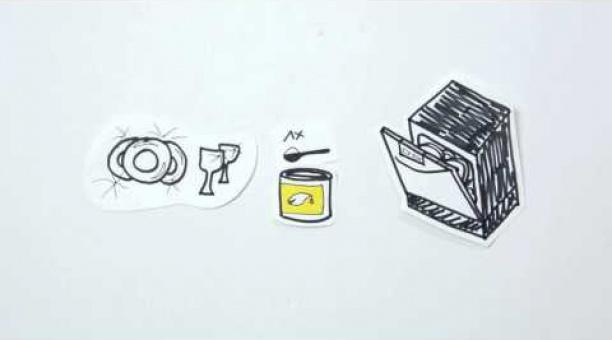 UNI SAPON - Rezepte für die Geschirrspülmaschine